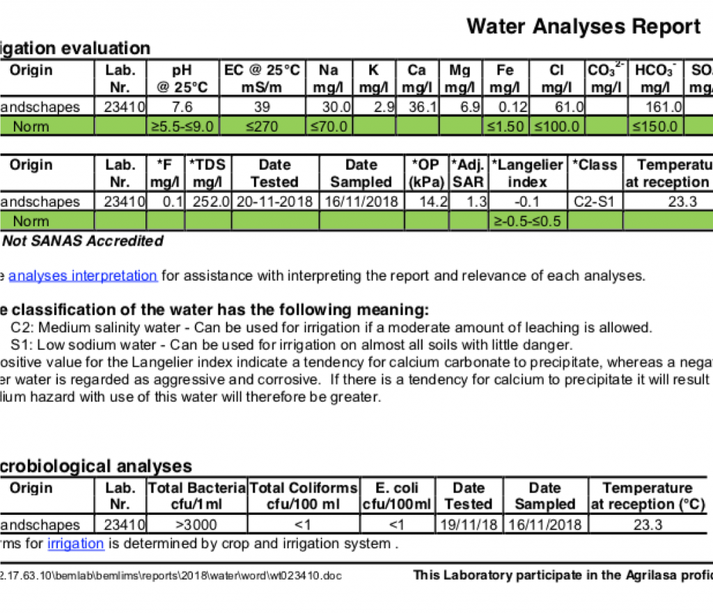 Water Analysis Report
